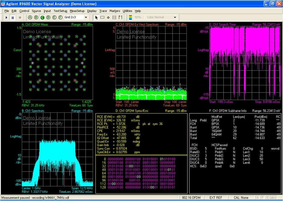 Keysight 89600 VSA Application Note | How to use 89600 VSA