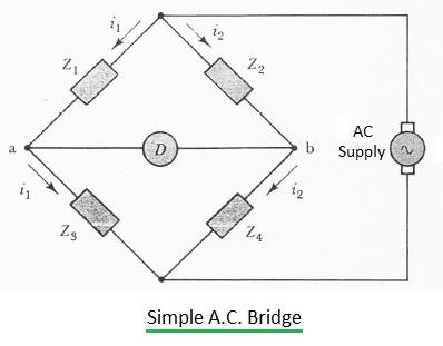 AC bridge