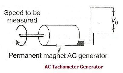 AC tachometer generator