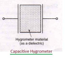 Capacitive Hygrometer