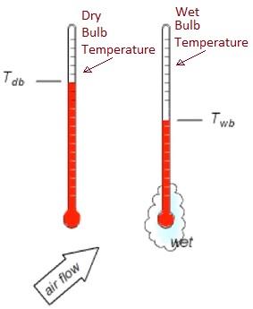 Dry Bulb Temperature vs Wet Bulb Temperature,difference between Dry Bulb Temperature and Wet Bulb Temperature