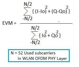 EVM formula
