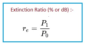 Optical Extinction Ratio,Polarization Extinction Ratio,formula,equation