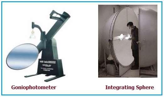 Goniophotometer vs Integrating Sphere