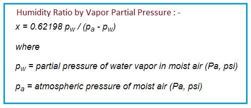Humidity Ratio Formula by Vapor Partial Pressure