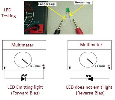 LED testing setup