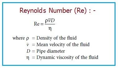 Reynolds number equation