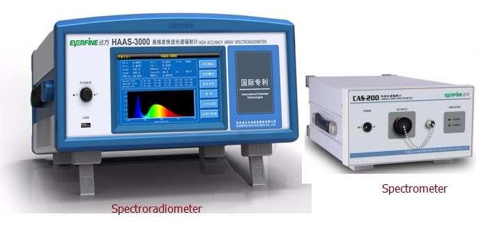 Spectroradiometer vs Spectrometer