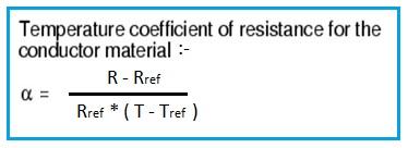 Temperature coefficient of resistance