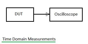 Time domain measurements