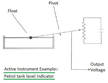 active instrument
