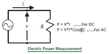 electric power measurement
