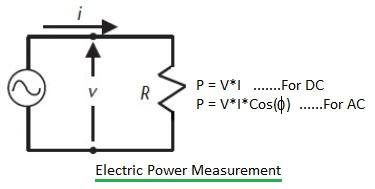Electric Power Measurement