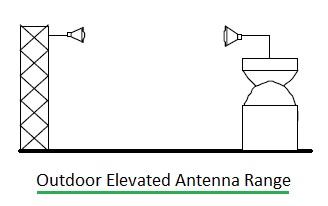 outdoor far field antenna range
