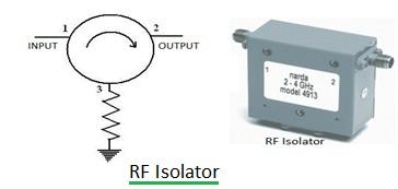 rf isolator